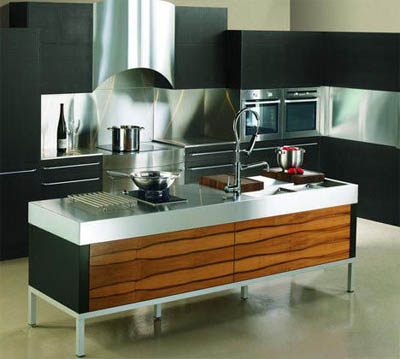 What is involved in a Modern Kitchen Design?