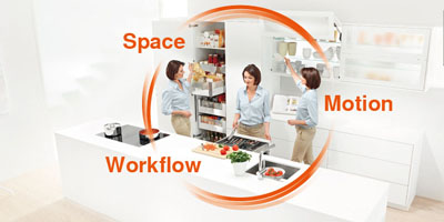 Workflow kitchen designs canberra